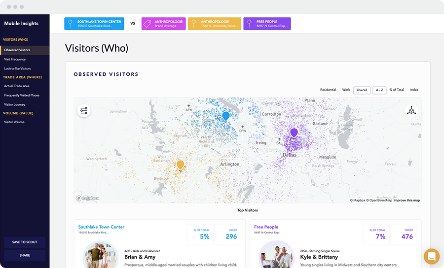 Customer Profiling and Behavior screenshot in Buxton Mobile Insights platform